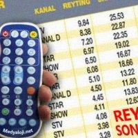 22 Eylül reyting sonuçları