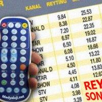 8 Ağustos reyting sonuçları