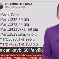 NTV'de skandal yayın hatası