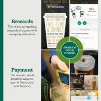 Starbucks'ın yapay zekaya ağırlık verdiği yeni dijital stratejisi
