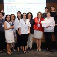 Türkiye'de sosyal girişimlerin durumu