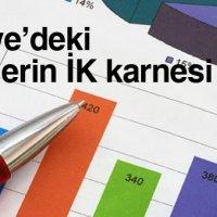Türkiye'deki şirketlerin İK karnesi
