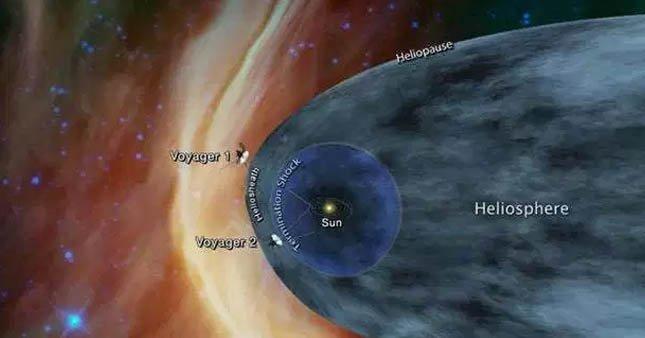Voyager 2'nin 40 yıllık seyahatinde yeni bir sayfaya doğru
